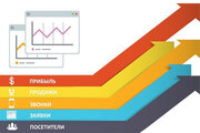Настроим рекламу в Яндекс и Google с гарантией!
